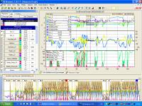 dataloging